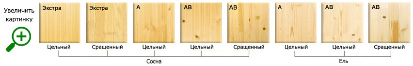 Мебельный щит (сосна/ель) - derevo-promru